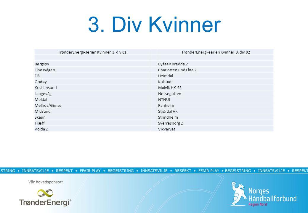 3. Div Kvinner TrønderEnergi-serien Kvinner 3. div 01TrønderEnergi-serien Kvinner 3.