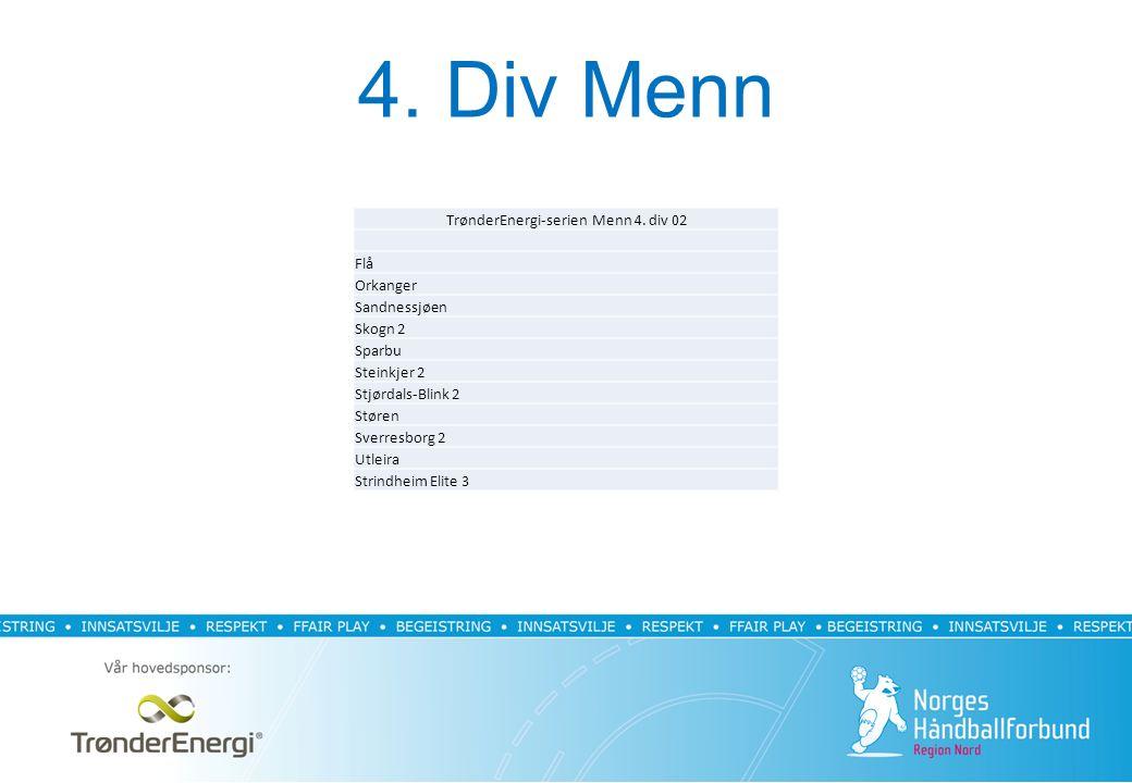 4. Div Menn TrønderEnergi-serien Menn 4.
