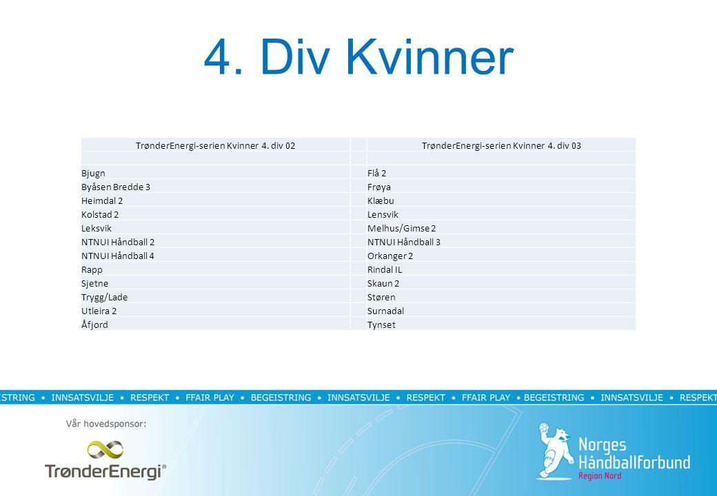 4. Div Kvinner TrønderEnergi-serien Kvinner 4. div 02TrønderEnergi-serien Kvinner 4.