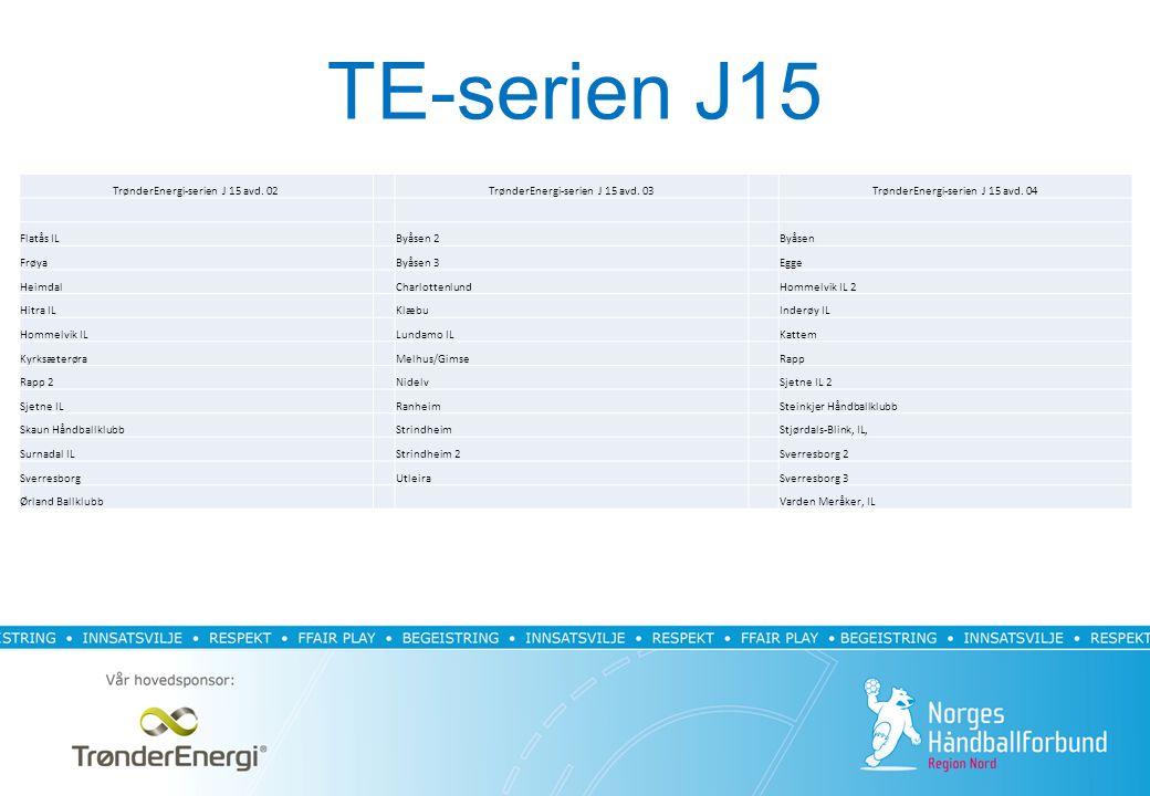 TE-serien J15 TrønderEnergi-serien J 15 avd. 02TrønderEnergi-serien J 15 avd.