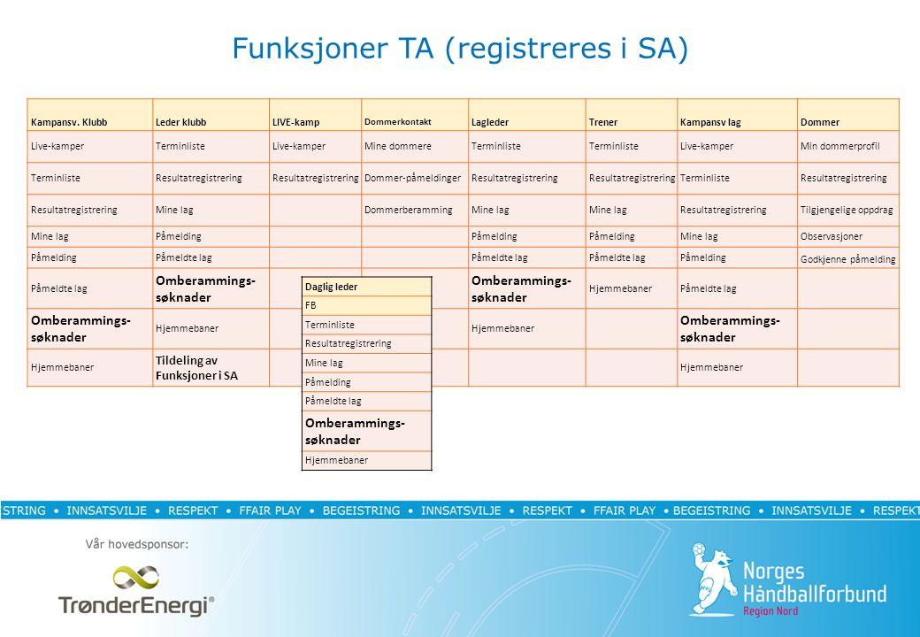 Funksjoner TA (registreres i SA) Kampansv.