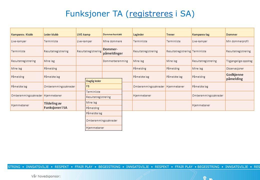 Funksjoner TA (registreres i SA)registreres Kampansv.