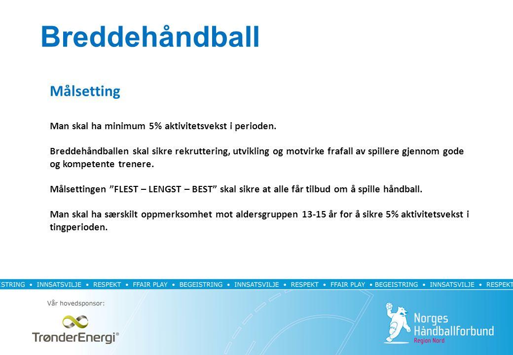 Breddehåndball Målsetting Man skal ha minimum 5% aktivitetsvekst i perioden.