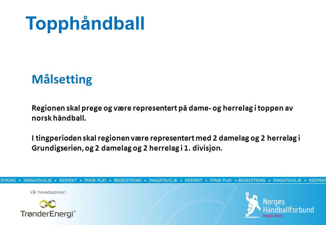 Topphåndball Målsetting Regionen skal prege og være representert på dame- og herrelag i toppen av norsk håndball.