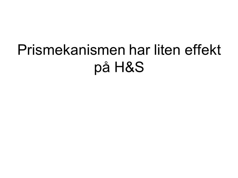 Prismekanismen har liten effekt på H&S