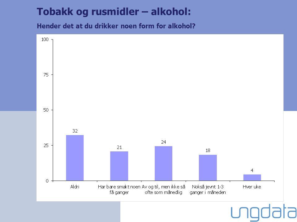 Tobakk og rusmidler – alkohol: Hender det at du drikker noen form for alkohol?