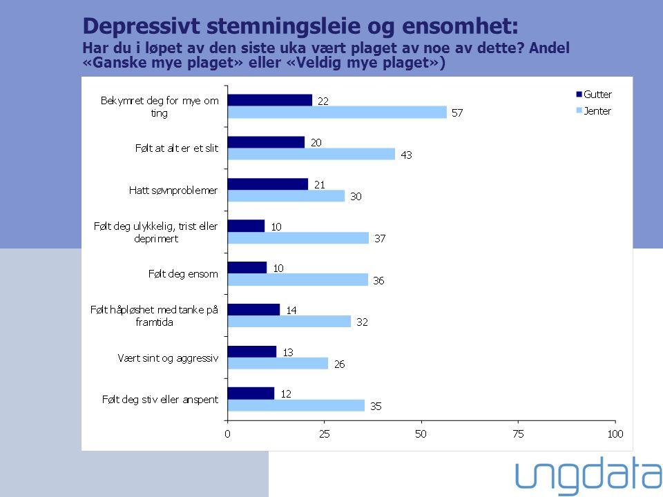 Depressivt stemningsleie og ensomhet: Har du i løpet av den siste uka vært plaget av noe av dette.