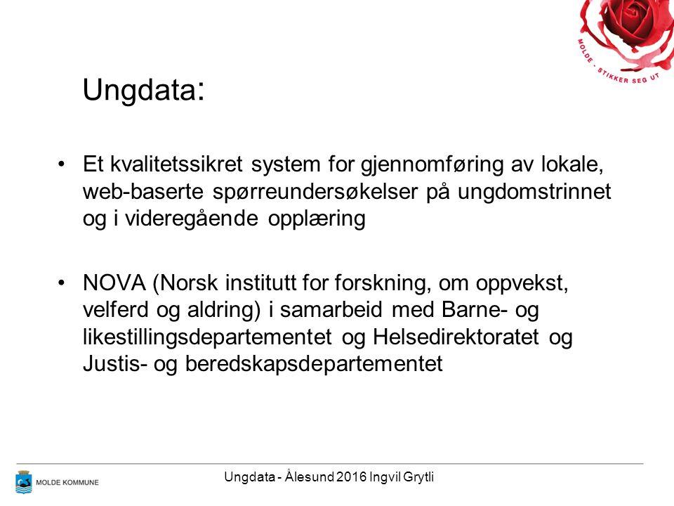 Ungdata : Et kvalitetssikret system for gjennomføring av lokale, web-baserte spørreundersøkelser på ungdomstrinnet og i videregående opplæring NOVA (N