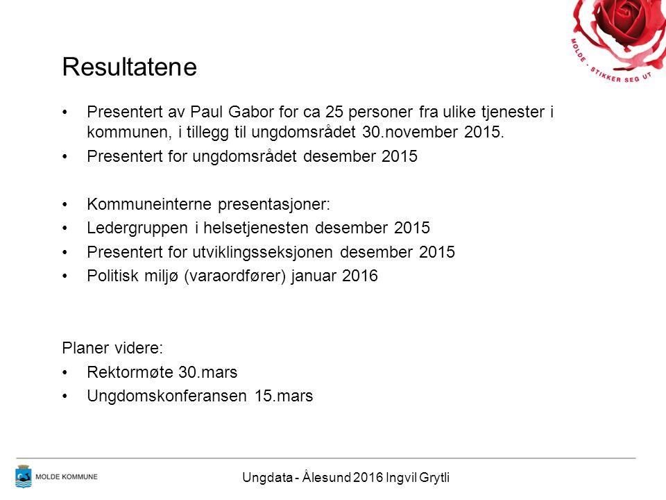Resultatene Presentert av Paul Gabor for ca 25 personer fra ulike tjenester i kommunen, i tillegg til ungdomsrådet 30.november 2015.