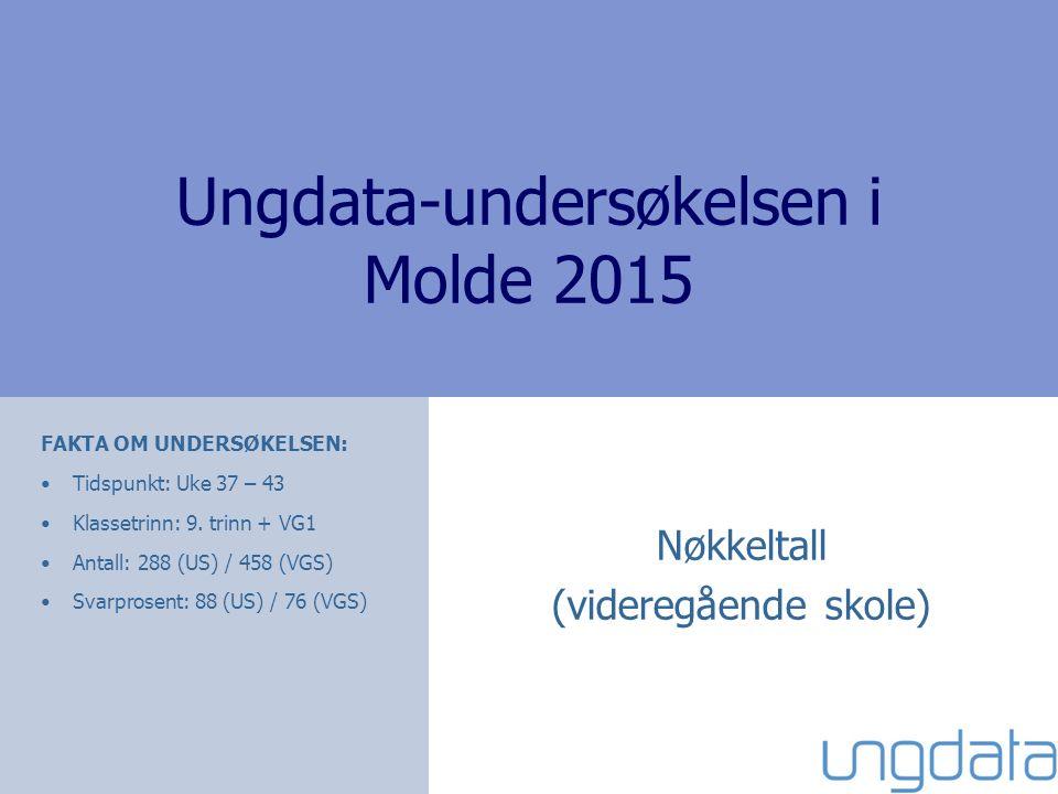 Ungdata-undersøkelsen i Molde 2015 Nøkkeltall (videregående skole) FAKTA OM UNDERSØKELSEN: Tidspunkt: Uke 37 – 43 Klassetrinn: 9. trinn + VG1 Antall: