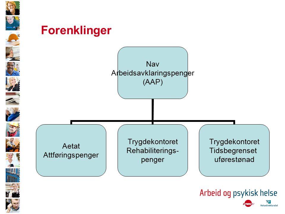 Nøkkeltall 2010 Sør-Trøndelag Befolkning: 289 788 i fylket Trondheim 168 257 Registrerte arbeidsledige: 3,0% ledige i Sør-Trøndelag april 2010 dvs 4703 personer Prognose for 2010 – 2.9% ledige i landet