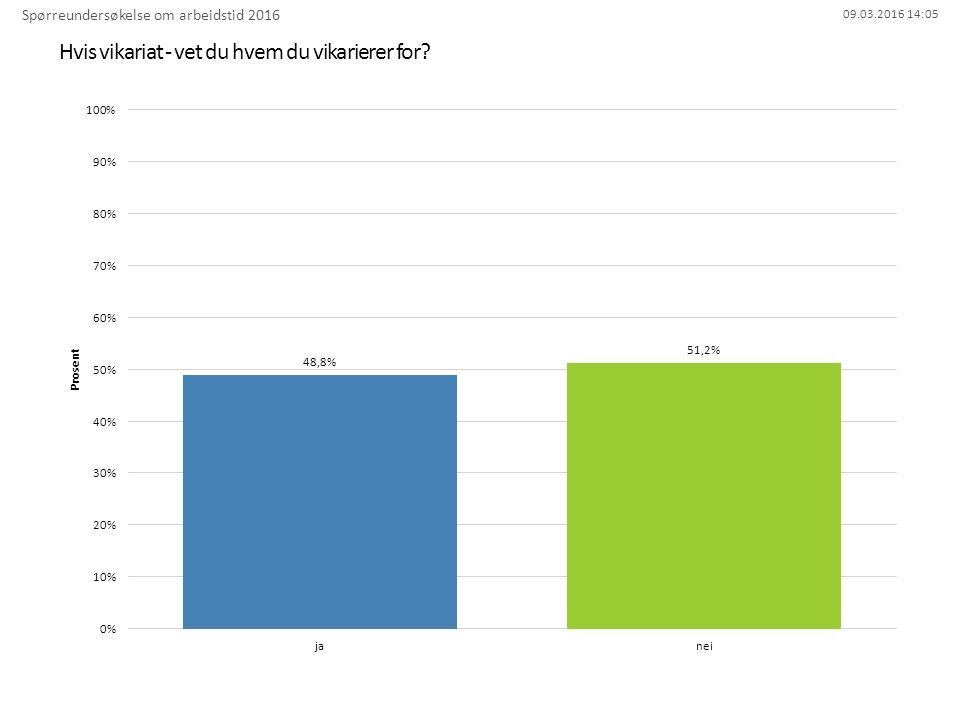 09.03.2016 14:05 Hvis vikariat - vet du hvem du vikarierer for? Spørreundersøkelse om arbeidstid 2016