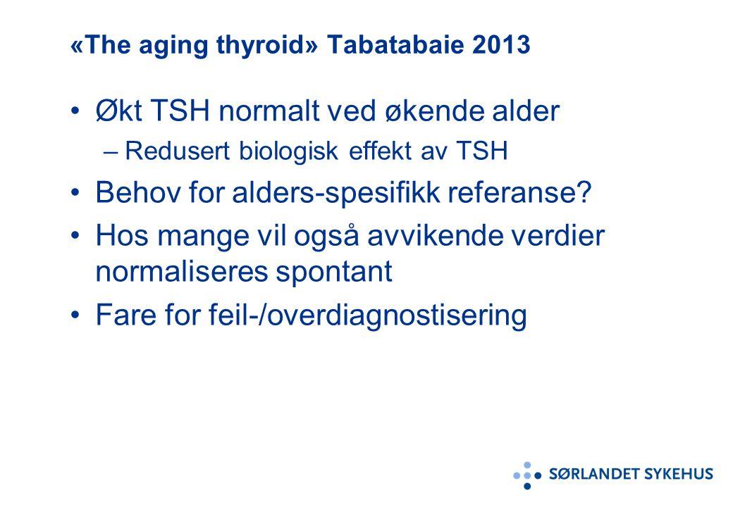 «The aging thyroid» Tabatabaie 2013 Økt TSH normalt ved økende alder –Redusert biologisk effekt av TSH Behov for alders-spesifikk referanse.