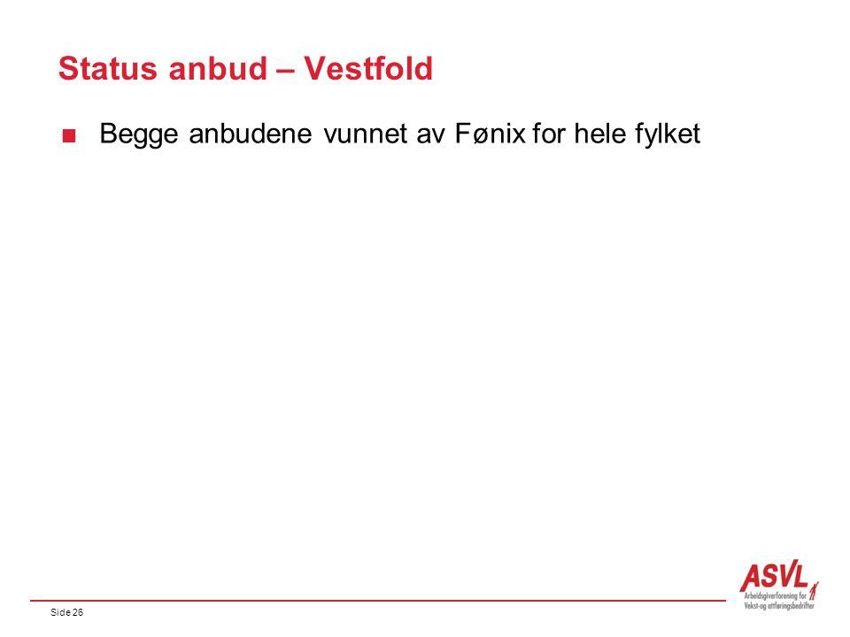 Side 26 Status anbud – Vestfold  Begge anbudene vunnet av Fønix for hele fylket