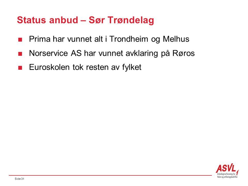 Side 31 Status anbud – Sør Trøndelag  Prima har vunnet alt i Trondheim og Melhus  Norservice AS har vunnet avklaring på Røros  Euroskolen tok resten av fylket