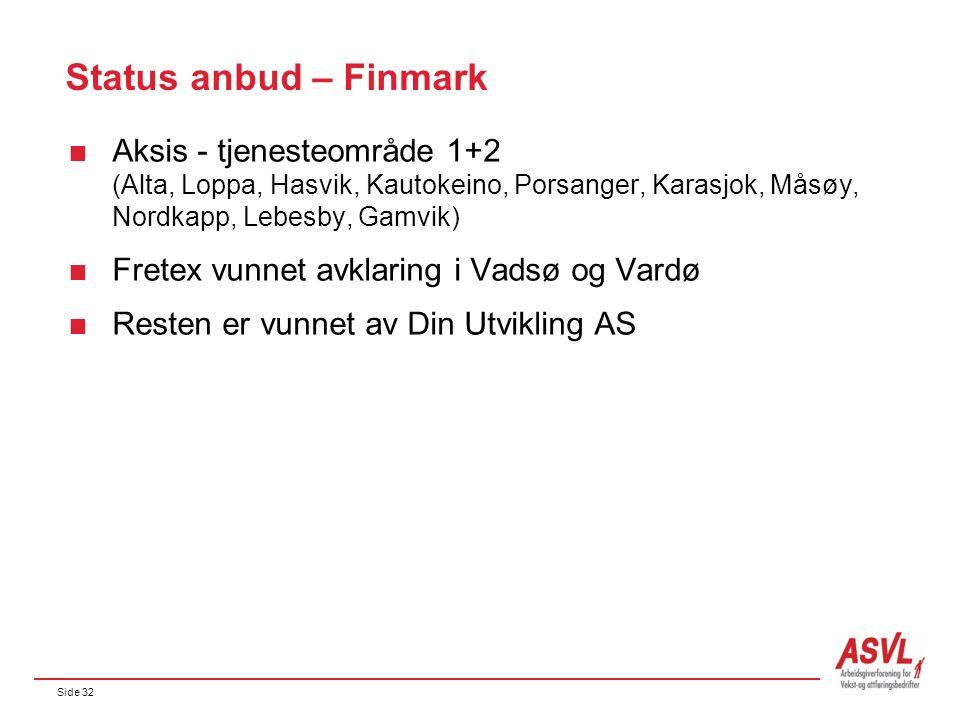 Side 32 Status anbud – Finmark  Aksis - tjenesteområde 1+2 (Alta, Loppa, Hasvik, Kautokeino, Porsanger, Karasjok, Måsøy, Nordkapp, Lebesby, Gamvik)  Fretex vunnet avklaring i Vadsø og Vardø  Resten er vunnet av Din Utvikling AS