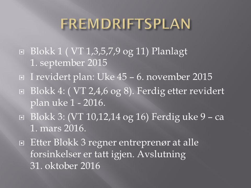  Blokk 1 ( VT 1,3,5,7,9 og 11) Planlagt 1. september 2015  I revidert plan: Uke 45 – 6. november 2015  Blokk 4: ( VT 2,4,6 og 8). Ferdig etter revi