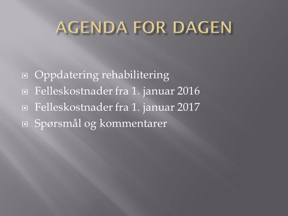  Oppdatering rehabilitering  Felleskostnader fra 1. januar 2016  Felleskostnader fra 1. januar 2017  Spørsmål og kommentarer