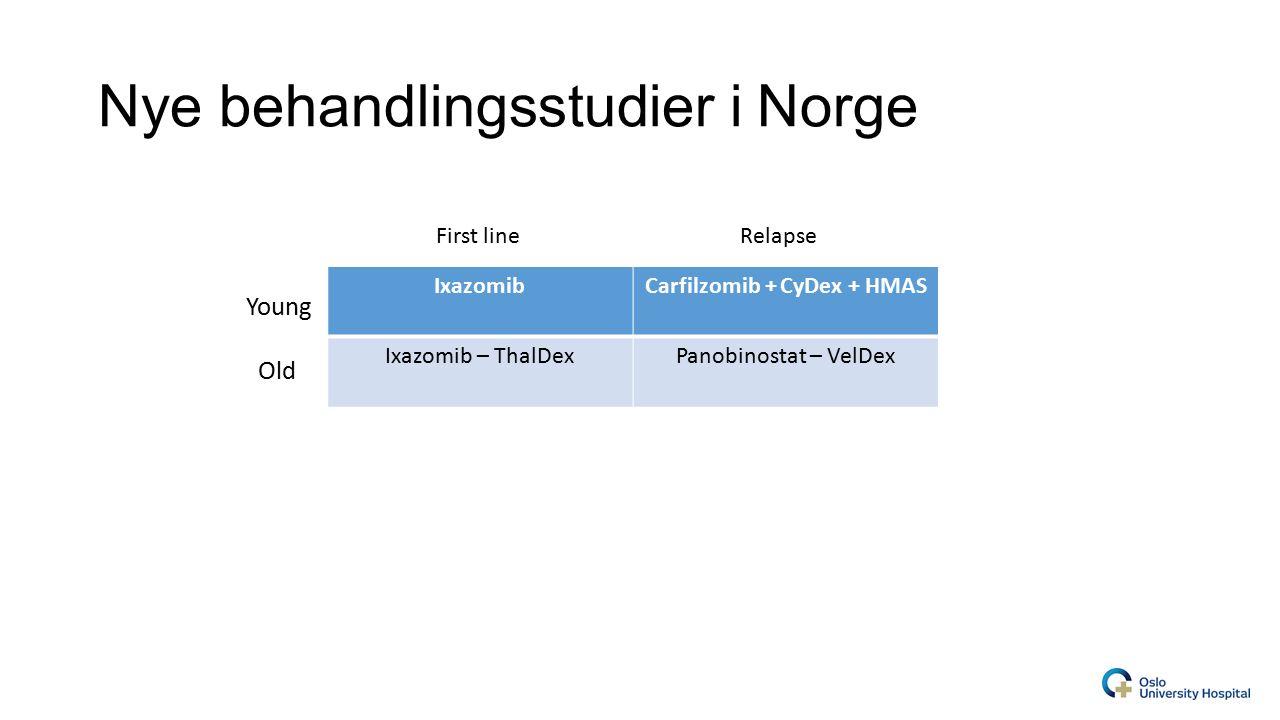 Nye behandlingsstudier i Norge IxazomibCarfilzomib + CyDex + HMAS Ixazomib – ThalDexPanobinostat – VelDex Young Old First line Relapse