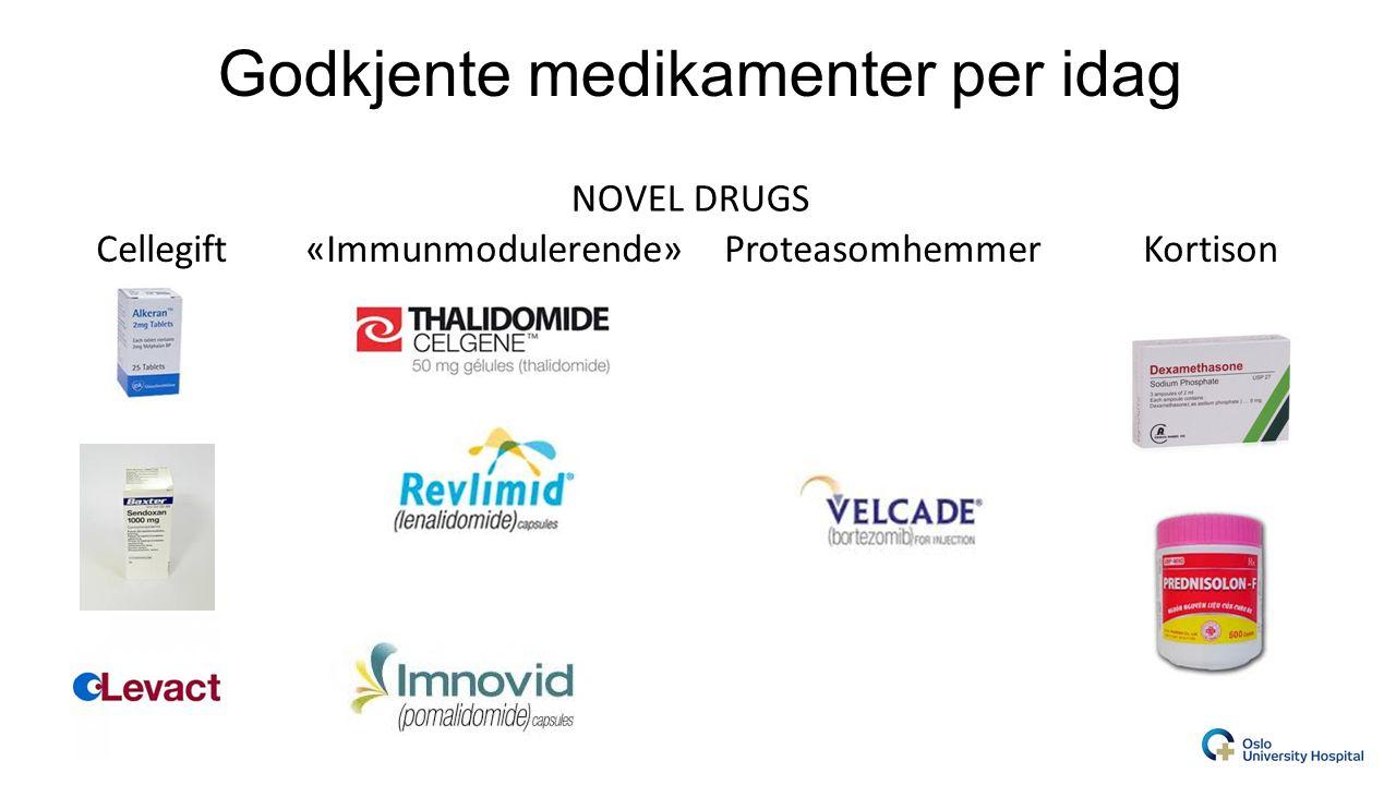 Godkjente medikamenter per idag Cellegift«Immunmodulerende»ProteasomhemmerKortison NOVEL DRUGS
