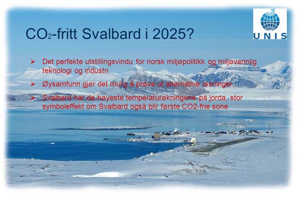 CO 2 -fritt Svalbard i 2025.