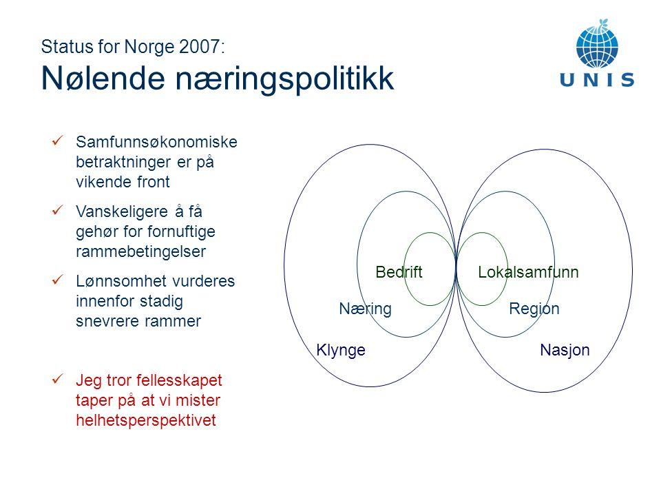 Status for Norge 2007: Nølende næringspolitikk Samfunnsøkonomiske betraktninger er på vikende front Vanskeligere å få gehør for fornuftige rammebetingelser Lønnsomhet vurderes innenfor stadig snevrere rammer Jeg tror fellesskapet taper på at vi mister helhetsperspektivet KlyngeNasjon Region Lokalsamfunn Næring Bedrift