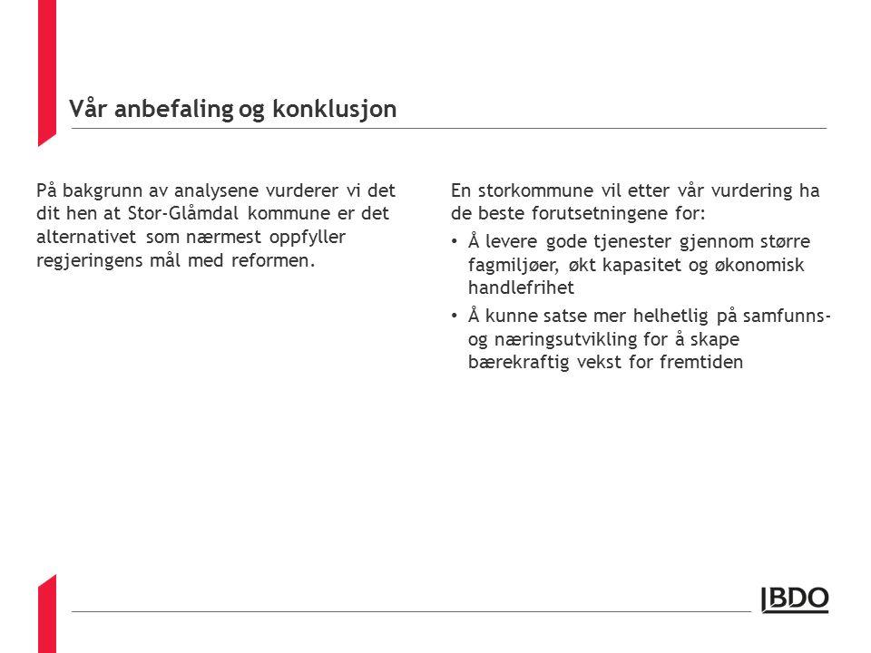 Vår anbefaling og konklusjon På bakgrunn av analysene vurderer vi det dit hen at Stor-Glåmdal kommune er det alternativet som nærmest oppfyller regjeringens mål med reformen.