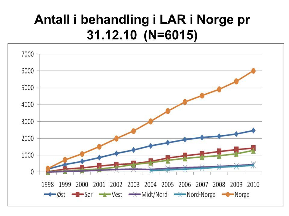 7 Antall i behandling i LAR i Norge pr 31.12.10 (N=6015)