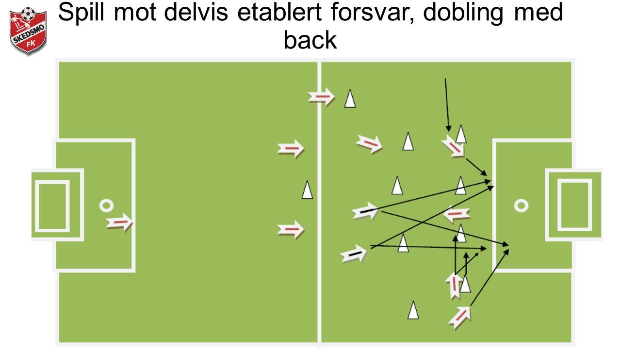 Spill mot delvis etablert forsvar, dobling med back