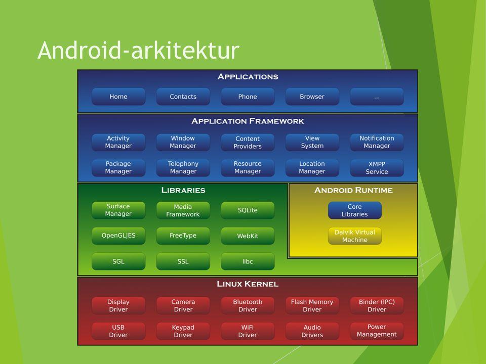 Android-arkitektur