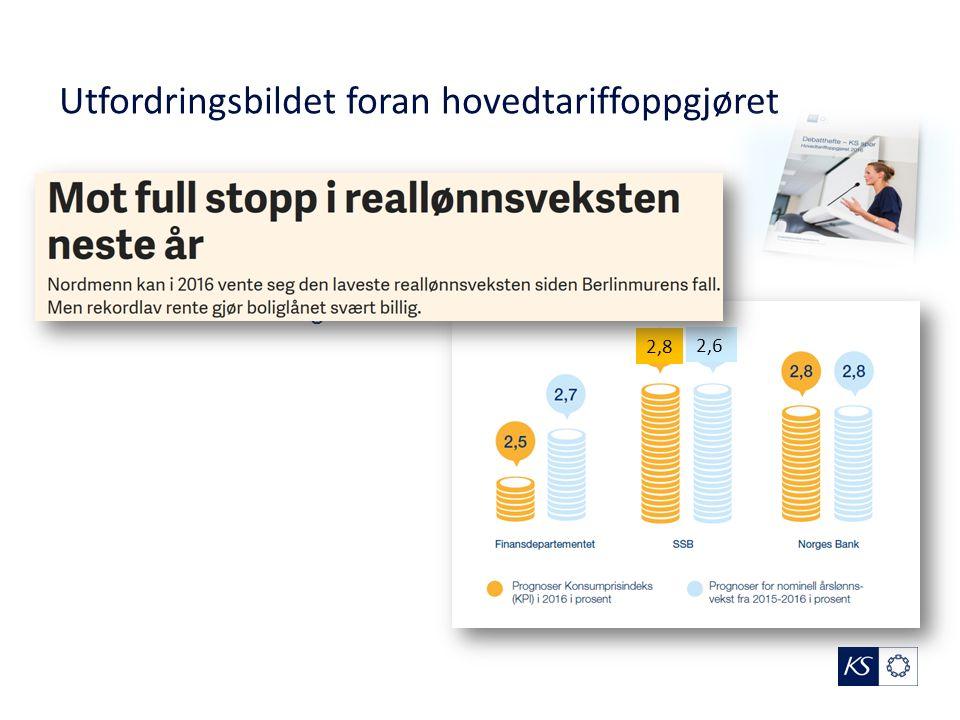 Lønnsoppgjøret Svakere reallønnsvekst og lavere økonomisk ramme Sektorens rekrutteringsbehov Utfordringsbildet foran hovedtariffoppgjøret 2,8 2,6