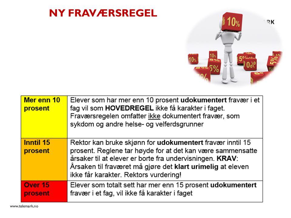 www.telemark.no HVA BETYR DET I HVERT FAG .UKETIMERTOTALT 1.