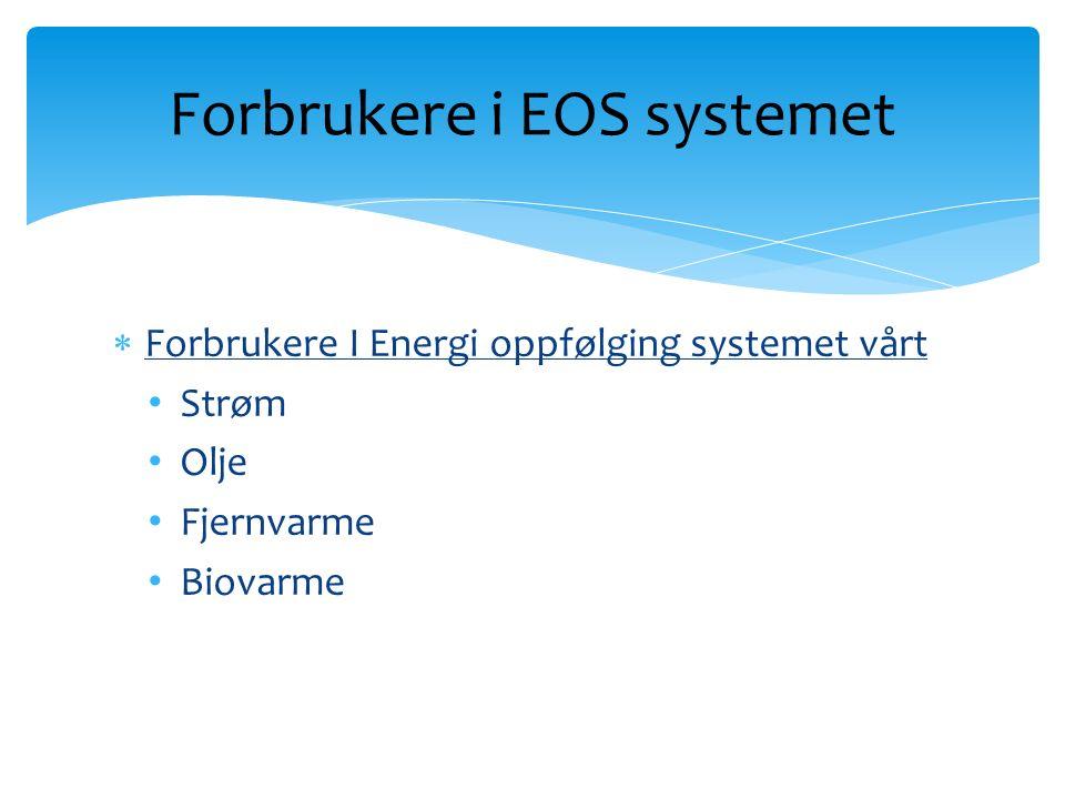 Forbrukere i EOS systemet  Forbrukere I Energi oppfølging systemet vårt Strøm Olje Fjernvarme Biovarme