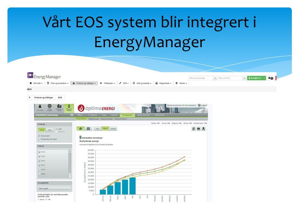 Vårt EOS system blir integrert i EnergyManager