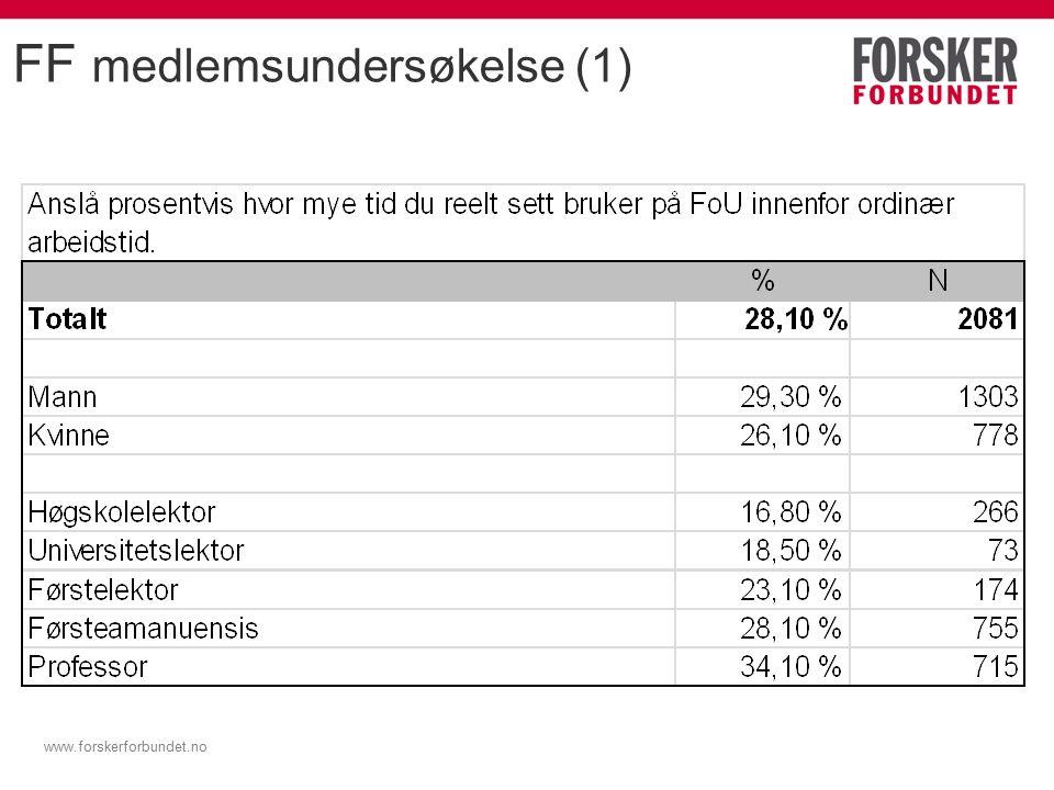 www.forskerforbundet.no FF medlemsundersøkelse (1)