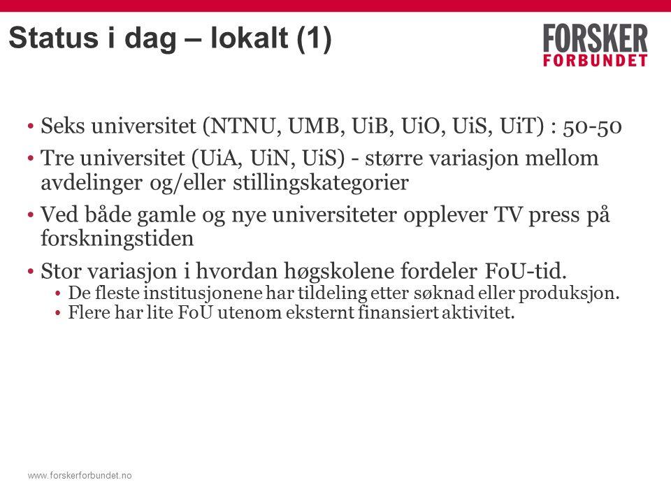 www.forskerforbundet.no Status i dag – lokalt (1) Seks universitet (NTNU, UMB, UiB, UiO, UiS, UiT) : 50-50 Tre universitet (UiA, UiN, UiS) - større variasjon mellom avdelinger og/eller stillingskategorier Ved både gamle og nye universiteter opplever TV press på forskningstiden Stor variasjon i hvordan høgskolene fordeler FoU-tid.