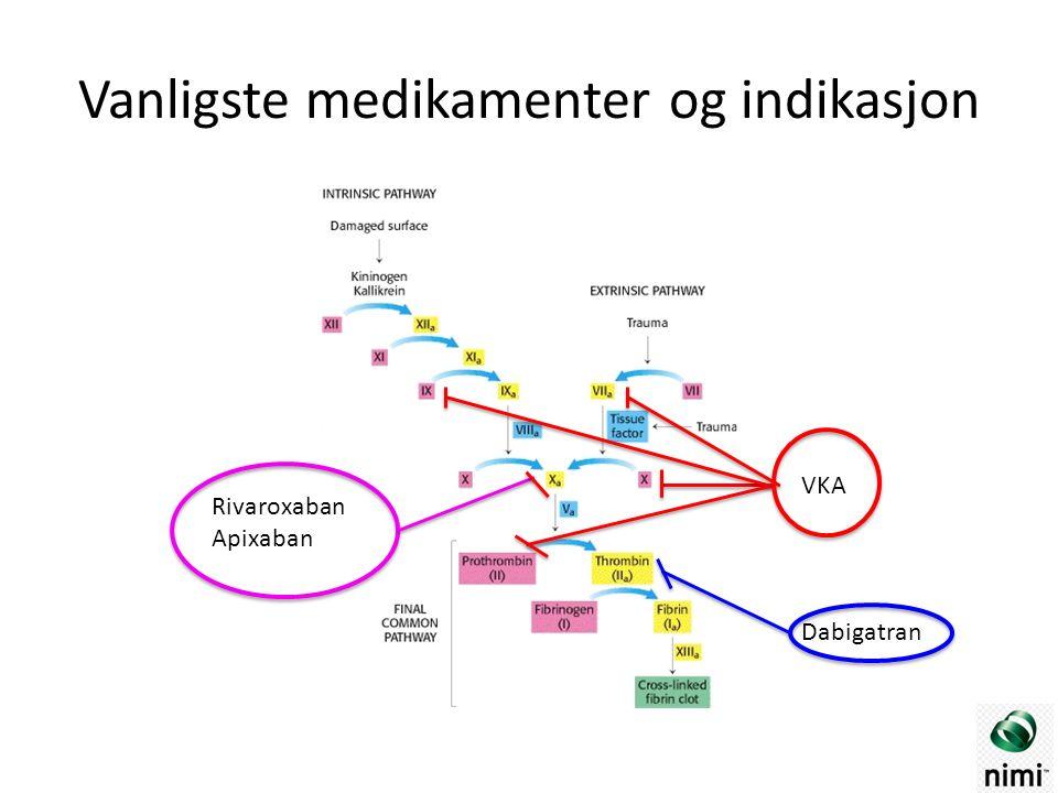 Vanligste medikamenter og indikasjon VKA Rivaroxaban Apixaban Dabigatran