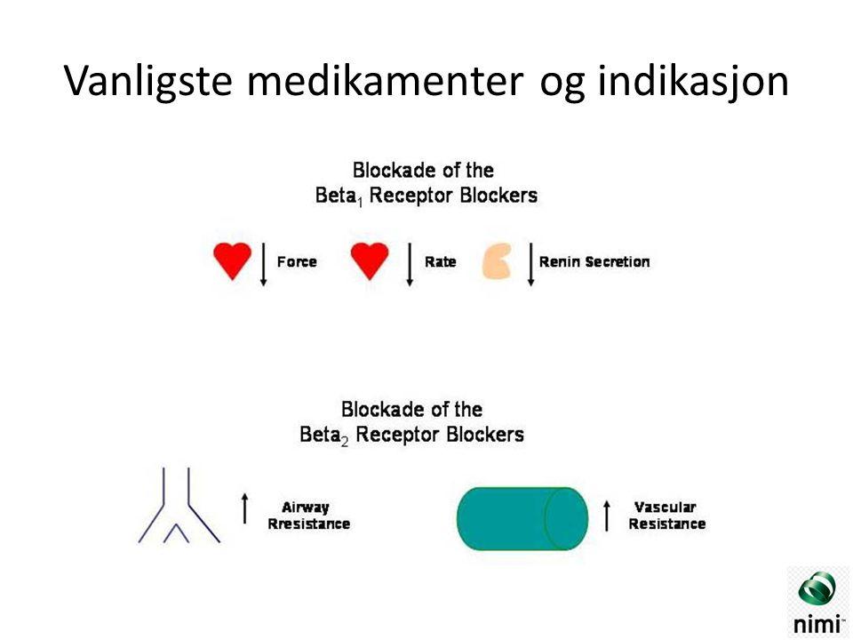 Vanligste medikamenter og indikasjon