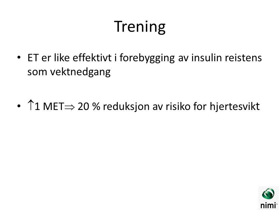 Trening ET er like effektivt i forebygging av insulin reistens som vektnedgang  1 MET  20 % reduksjon av risiko for hjertesvik t