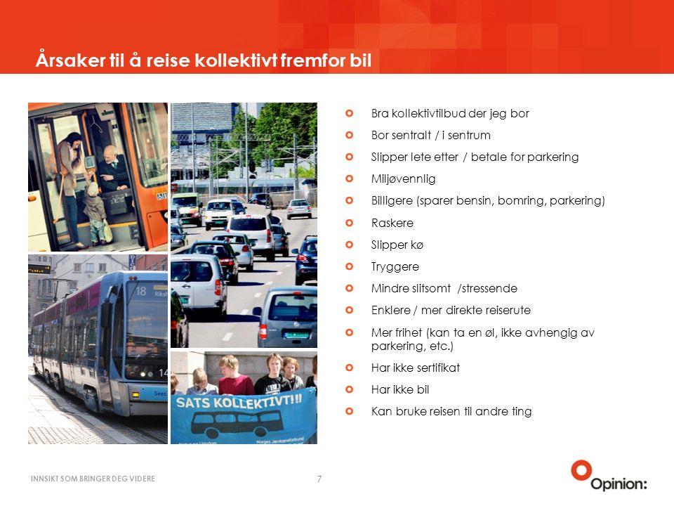 INNSIKT SOM BRINGER DEG VIDERE Årsaker til å reise kollektivt fremfor bil Bra kollektivtilbud der jeg bor Bor sentralt / i sentrum Slipper lete etter / betale for parkering Miljøvennlig Billigere (sparer bensin, bomring, parkering) Raskere Slipper kø Tryggere Mindre slitsomt /stressende Enklere / mer direkte reiserute Mer frihet (kan ta en øl, ikke avhengig av parkering, etc.) Har ikke sertifikat Har ikke bil Kan bruke reisen til andre ting 7