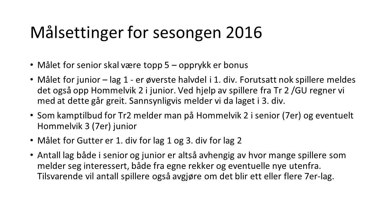 Målsettinger for sesongen 2016 Målet for senior skal være topp 5 – opprykk er bonus Målet for junior – lag 1 - er øverste halvdel i 1.