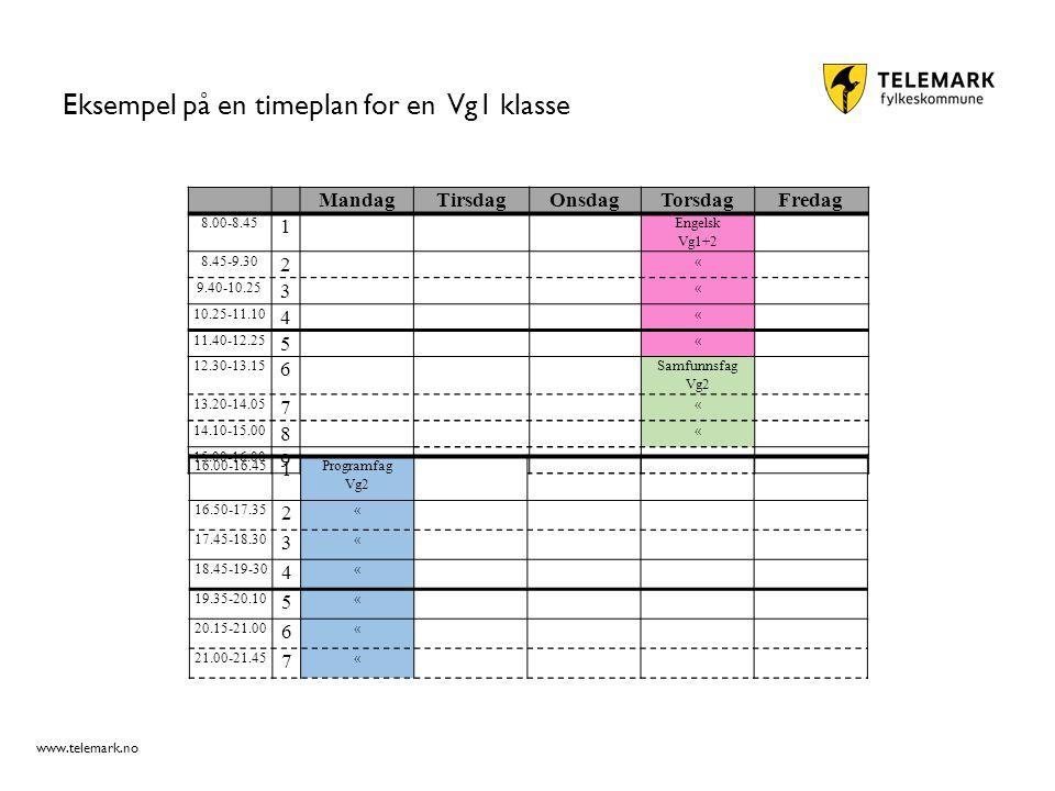 www.telemark.no Eksempel på en timeplan for en Vg1 klasse MandagTirsdagOnsdagTorsdagFredag 8.00-8.45 1 Engelsk Vg1+2 8.45-9.30 2 « 9.40-10.25 3 « 10.25-11.10 4 « 11.40-12.25 5 « 12.30-13.15 6 Samfunnsfag Vg2 13.20-14.05 7 « 14.10-15.00 8 « 15.00-16.00 9 16.00-16.45 1 Programfag Vg2 16.50-17.35 2 « 17.45-18.30 3 « 18.45-19-30 4 « 19.35-20.10 5 « 20.15-21.00 6 « 21.00-21.45 7 «