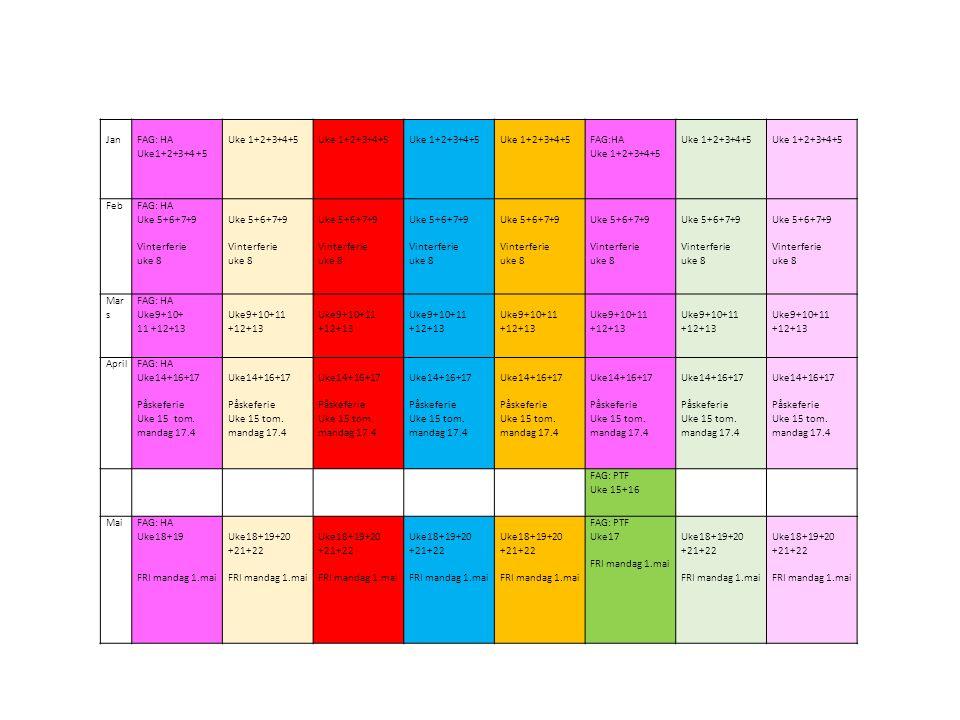 www.telemark.no Jan FAG: HA Uke1+2+3+4 +5 Uke 1+2+3+4+5 Uke 1+2+3+4+5 Uke 1+2+3+4+5 Uke 1+2+3+4+5 FAG:HA Uke 1+2+3+4+5 Uke 1+2+3+4+5 Uke 1+2+3+4+5 Feb FAG: HA Uke 5+6+7+9 Vinterferie uke 8 Uke 5+6+7+9 Vinterferie uke 8 Uke 5+6+7+9 Vinterferie uke 8 Uke 5+6+7+9 Vinterferie uke 8 Uke 5+6+7+9 Vinterferie uke 8 Uke 5+6+7+9 Vinterferie uke 8 Uke 5+6+7+9 Vinterferie uke 8 Uke 5+6+7+9 Vinterferie uke 8 Mar s FAG: HA Uke9+10+ 11 +12+13 Uke9+10+11 +12+13 Uke9+10+11 +12+13 Uke9+10+11 +12+13 Uke9+10+11 +12+13 Uke9+10+11 +12+13 Uke9+10+11 +12+13 Uke9+10+11 +12+13 April FAG: HA Uke14+16+17 Påskeferie Uke 15 tom.