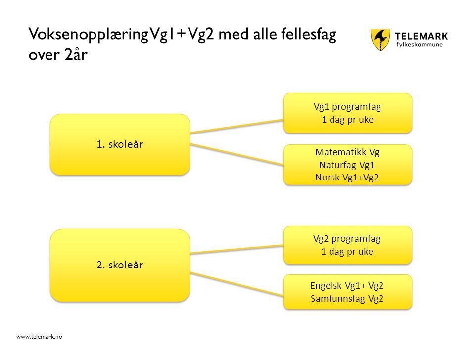 www.telemark.no Voksenopplæring Vg1+ Vg2 med alle fellesfag over 2år 1.