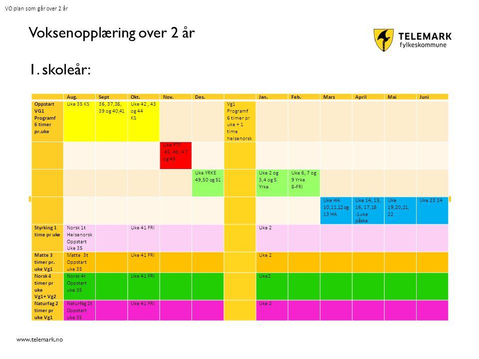 www.telemark.no Voksenopplæring over 2 år 1. skoleår: Høst 2015Vår 2016 Aug.SeptOkt.Nov.Des.