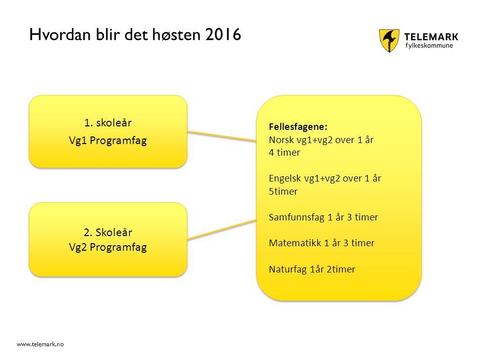 www.telemark.no Hvordan blir det høsten 2016 1. skoleår Vg1 Programfag 1.