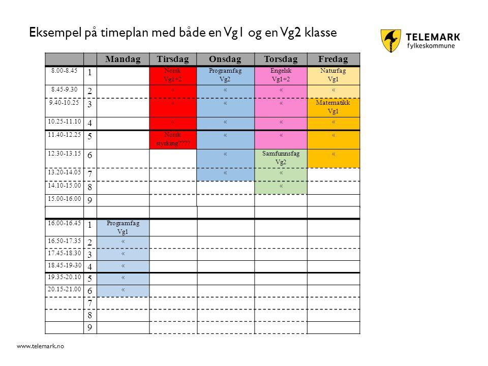 www.telemark.no Eksempel på timeplan med både en Vg1 og en Vg2 klasse MandagTirsdagOnsdagTorsdagFredag 8.00-8.45 1 Norsk Vg1+2 Programfag Vg2 Engelsk Vg1+2 Naturfag Vg1 8.45-9.30 2 «««« 9.40-10.25 3 ««« Matematikk Vg1 10.25-11.10 4 «««« 11.40-12.25 5 Norsk styrking .