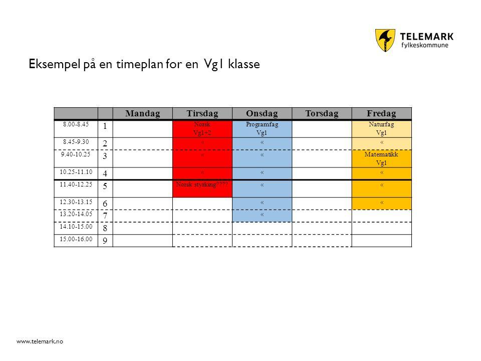 www.telemark.no Eksempel på en timeplan for en Vg1 klasse MandagTirsdagOnsdagTorsdagFredag 8.00-8.45 1 Norsk Vg1+2 Programfag Vg1 Naturfag Vg1 8.45-9.30 2 «« « 9.40-10.25 3 «« Matematikk Vg1 10.25-11.10 4 «« « 11.40-12.25 5 Norsk styrking « « 12.30-13.15 6 « « 13.20-14.05 7 « 14.10-15.00 8 15.00-16.00 9