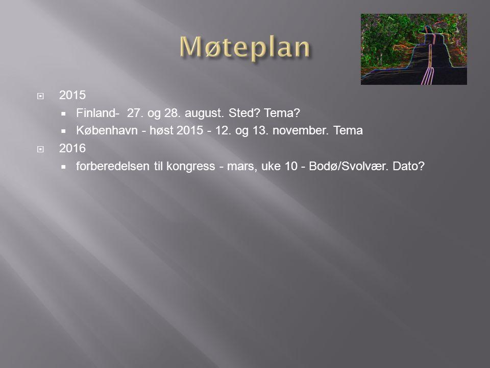  2015  Finland- 27. og 28. august. Sted. Tema.