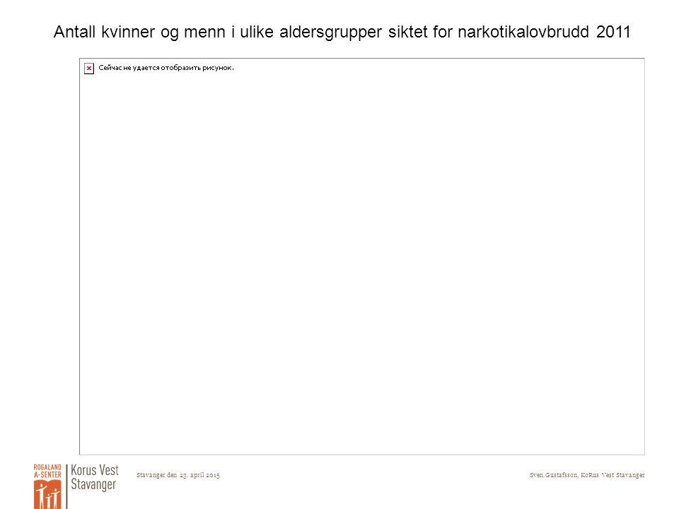 Stavanger den 23. april 2015Sven Gustafsson, KoRus Vest Stavanger Antall kvinner og menn i ulike aldersgrupper siktet for narkotikalovbrudd 2011